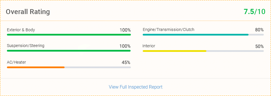 Pakwheels Inspection Report